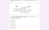 幹葉図の読み取りの方法を教えてください。