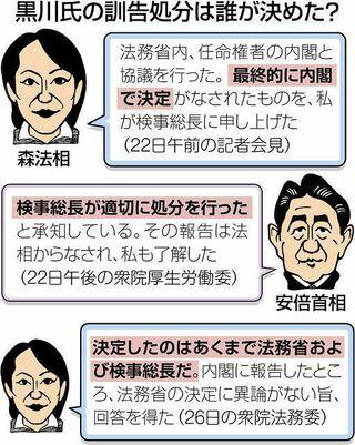 石橋通宏,法務省,訓告,森氏,東京新聞政治面,安倍,得意芸
