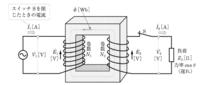 理想変圧器における励磁電流とはなんでしょうか? 図を見てください。 私は今まで、この図のI1[A]が鉄心を磁化させるので、I1を励磁電流だと思っていたのですが、 もしかして間違いなんでしょうか? I1とはまた別に、励磁電流というものが存在するのでしょうか?