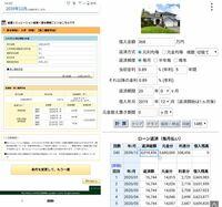 日本学生支援機構の奨学金に詳しい方へ 日本学生支援機構の奨学金の利息計算は一般の利息計算よりも高くなりますか?  私は現在、奨学金の返済をしています。 繰越し返済をするため、高精度 計算サイト(https://keisan.casio.jp)で計算をしたところ、学生支援機構の提示する、返済総額と数字が合いませんでした。  画像左は学生支援機構の返還シミュレーション結果、画像右は高...