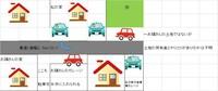 ご近所さんの車の駐車について、みなさんのお知恵を伺いたいです。図は、青い車がうちの車で、赤い車がご近所さんの車です。   私の家は、田舎の戸建てで、農道沿いにあります。 道幅は広くはありません(2....