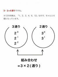 数学で約数の数の求め方で12の約数の求め方を調べました。 8は12の約数でないのは分かりますが、 同じ枠の中で2¹✕2²=8とならずちがう枠同士で3✕2となるのはなぜですか?