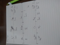 マイナーキーのダイアトニックコードが分かりません 特に8小節目、Gm7(b5)がⅠ度の時のII-Ⅴってどうなるんですか? あとマイナーキーの時ってⅥにb付くんですか?