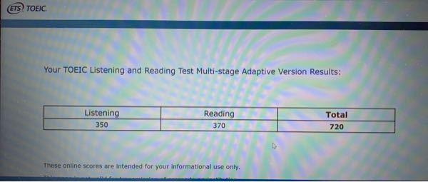 TOEIC IPテストを受験しました。受験終了後にこのような画面が出たのですが、これが私の点数...