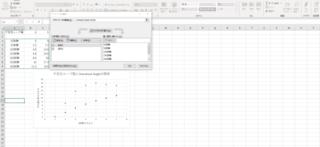 横軸ラベル,グラフ,グラフ作成,エクセル,解決方法,マーカー付き折れ線,判読