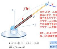 ロボットアームの先端位置Pは、ベクトルrで 表されます。先端Pからさらに「同じ方向」に伸 張できるサブアームが取り付けられています。 サブアームはロボットアーム長を「 f の割合」だけ伸張できます。 サブアーム先端位置Sの速度を求めなさい。  また、rおよびfが下記の関数で与えられる場合、Sの速度を具体的に示しなさい。  f(t)=T^2+2t+3 r(t)=(2*sinωt , ...
