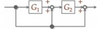 ブロック線図の簡単化の問題です。  +と+ マイナスとマイナス +とー ーと+ の意味を教えて下さい。  あと次のブロック線図の簡単化やり方教えてください。