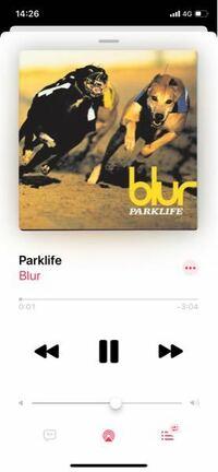 """blurのサードアルバムの""""Parklife""""のジャケットって何なんですか? 当時のイギリスで競犬?みたいなことがあったということでしょうか?"""
