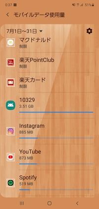 アンドロイドのモバイルデータ使用量を見ると10329というアプリがありこれ何か分かる方いますか?? 検索しても出てきません。