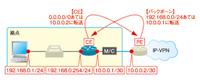 プロバイダの回線工事とは具体的に何をしますか??データセンターで回線業者NTTに回線工事をしてもらう場合、具体的に業者が何を行うかを教えてください。  また、画像でceルータとpeルータ の違いがわかりません。 NTTの持ち込みルータを設置するようなのですが、これはceルータになるのでしょうか? ceルータの先にonuが設置され、その先にpeルータが置かれる感じですか?