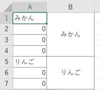 結合されたセルについて教えてください。 B列に結合されたセルがあり、B1~4に「みかん」、B5~7に「りんご」と入力されています。 A1に「=B1」と入力した後に、A2~7へコピーすると0の表示がでます。  当たり前と言えば当たり前なのですが、 これを0ではなく、結合された右横の「みかん」「りんご」の表示がされるようにするにはどうしたら良いでしょうか?