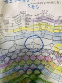 写真の編み記号の編み方を教えて下さい。 青○の編み方です。