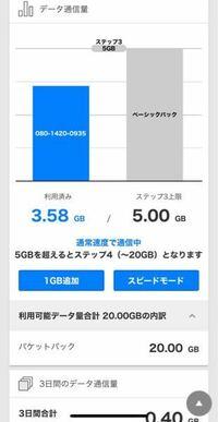 ドコモのスマホ料金について質問です。 画像に書かれている1GB追加というのを使うと、ステップアップ方式で勝手に次のGBに進まないのでしょうか? 今でこれだけ使っているので、おそらく今月は5GB超えてきます。5...