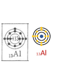電子配置のことで質問なのですが、 テストなどで電子配置は数が合っていれば正解になるんでしょうか ?  例えばこのアルミニウムの2つの図ように価電子の位置が違っていても数は合っているのでどちらも正解になる...