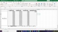エクセルでの勤務時間の計算につきまして  別添のエクセルファイルにて、社員の総勤務時間数を計算しようと考えているのですが、関数を使って簡単に計算できるようにするにはどうすればよいですか。 エクセルに...