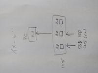 USB3.0のポートがあるパソコンに、USB3.0対応のハブを差し込んだ場合、ハブに2つ以上3.0対応の機器を差し込めば転送速度は分割されますか?(USB3.0の転送速度を4Gbpsと定義した場合)