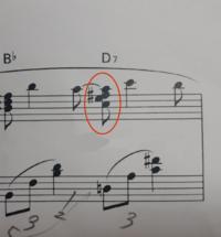 楽譜にわからない部分があります。 赤丸で囲った場所をどう弾いたら良いのか教えてください。