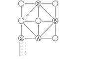答えと解説お願いします! 図の○の中に1〜9までの数字を入れると、どの正方形の四隅の数字の合計も20になる。 このとき、Aに入る数字はどれか。