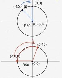 円弧のプログラムの使い方 okuma ospのプログラムの円弧の使い方を教えてください。  図の座標の数字は適当なので正しくはないです。  例えば図の上側のような外周の円弧の場合、X-30Y-10 からG2でX0Y0に外...