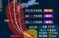 台風10号のルートがこの予想図の通りなら、東シナ海から北上する「台風回廊」が存在するのではないでしょうか?台風8号と9号も、このルートでした。ちなみに「台風回廊」の名付け親は私です。
