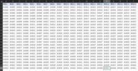 エクセルVBAにてご教授をお願い致します。 リスト作成にて連続しての自動印刷を行いたいです。 内容としましては、Sheet1にある値をSheet2に張り付け印刷をしていきたいです。 Sheet1につきましてA列~T列までデータが入っています。すでにD列昇順で並び替え済です。 D列に連続して重複データが値違いで入っています。 そこで上から順に見ていきまず一番最初D列の重複したデータ行をすべてS...