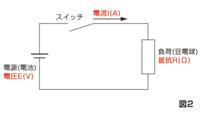 電気のことで質問です。図の回路ですが、スイッチにつないでない状態で、電気はスイッチの線のギリギリまできているのでしょうか?  それとも線をつなぐと電気の通り道ができて電池から電気が 流れるのでしょうか? よろしくお願いします。