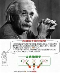 アインシュタインは「光速を超えられない」とは語ってないのですか? 世紀の天才科学者であったアルバート・アインシュタイン。  彼の発見した相対性理論は、それまでの物理学を大きく塗り替えるほどの論文になったそうです。 その中には「光速度普遍の原理」があり、光速に近づけようとすればするほど、無限のエネルギーが必要になってしまうというのだそうです。  この「光速度不変の原理」があるために、...