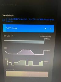 今Wi-Fi子機をPC(デスクトップ)にさしてWi-Fiでフォートナイトというゲームをプレイしているのですが、アプデが遅すぎます。 大型アップデートだと余裕で三時間を超えます。 ちなみにWi-Fiだと速度が15Mbps、ルー...