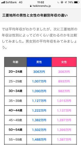 三菱地所についてです。 女性も男性も24歳までは300万円台なのに、 25歳からの給料が500万円以上増えていますよね? これはなぜですか??? 会社というのはこういうものなのですか? 25...