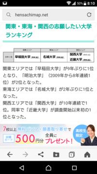 関西大学と関西学院大学だと、どちらがレベル高いですか? 偏差値、人気、規模、知名度から令和の並びでお願いします。