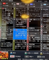 10月5日の番組表のJ:COMテレビ(地上波)の22時から『ラブレイン』の2話があるのですが1話はいつあるのでしょうか? もしくはもう1話は終わったのでしょうか? 3話もまた月曜日にあるのかな? ちなみに京都市在住です。