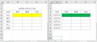 マクロ初心者です。  データを日付事にそれぞれのシートに貼付ける方法を教えてください。 シート1はデータを入力する場所です。 シート2以降はシート1のA列の名前がシート名になります。  ボタンを押すと黄色のデータが緑に値のみ貼付け出来るようなマクロを組みたいです。   画像には北山のシートしか作成してませんが、他の黒沢〜安岡までのシートにも同じ様にデータを張り付けます。  シートは後に増減が...
