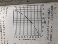 蒸気圧曲線について質問なんですけど曲線より上側が液体と気体が混在、曲線上が気液平衡、曲線より下側が全て気体という認識で合ってますか?