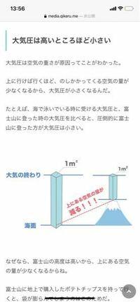 大気圧は、下の写真のように地球からとうざかると小さくなるそうですが、なぜ地球の水面を水平方向として考えた時に、地球に水平に働く大気圧の力は力は、位置が変わっても変わらないのですか?