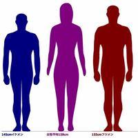 女性の方に質問です 145cmのイケメンと155cmのフツメンどちらがいいですか?   性格や年収など見た目以外のスペックはどちらも同じとします。   イケメンの方は自分がカッコいいなと思う顔を、フツメンは普通だな...