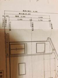 新築戸建ての立面図の建物の高さについて質問致します。 図面を100/1に印刷をし直したいのですが、計算式を教えてください。  実際に100/1の定規で、図面の高さを測って、その数字✖️?➗? わかりません、お願い致...