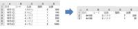 エクセルのVBAで、 テキストボックスに入力した該当行(のみ)を別BOOK(新規)へ コピーするVBAを教えて頂きたいです。 どうか、よろしくお願いします。  例:3とテキストボックスに入力した場合、バナナのみが 別BOOK(新規)へコピーされる。  A列 B列 C列 D列 E列 日付 コード 名前 個数 金額 10月1日 1 みかん 5 300 10月1日 2 りんご ...