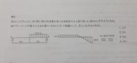 せん断力図から曲げモーメントが最大となる位置を求める問題です。答えは3の3mです。 「B.C間においてせん断力がゼロになる点が曲げモーメントが最大になる点」と解説にあったのですが、とても丁寧に解くとしたら計算式のようなものがあるのでしょうか? 単純にせん断力のマイナス最大値が=その点からの曲げモーメント最大値までの距離 という認識でよろしいのでしょうか? 宜しくお願い致します。