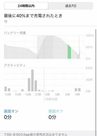 iPhoneSEのバッテリーについて 1週間前に購入したiPhoneのバッテリーが昨日からいきなり減りが早くなりました。  100%充電し、夜中何も使ってないのに朝起きると20%ほどになっています。  昨日中国語の奇妙な留守電も入っていたので盗聴アプリ等入っていないか心配です。  確認、対応を教えてください