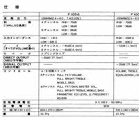 ヤマハf100gのインピーダンスについて 説明書を見ると「high1MΩ」「low 60KΩ」とありますが、マーシャルのキャビに繋いで使う場合「4Ω」と「16Ω」どちらに繋げばいいのでしょうか?  https://jp.yamaha.com/files...