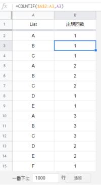 """スプレッドシートで、ARRAYFORMULA関数とCOUNTIF関数を組み合わせて関数を作ろうとしています。 画像の通り『これまでの行に同じ文字列が何度出現したか』を表示したいのですが、よくある""""=COUNTIF($A$2:A2,A2)""""では範囲が含まれるためARRAYFORMULA関数を使用できません。  他の方法にてARRAYFORMULA関数を使用し、一番上のセルのみ関数を入れ以下を表..."""