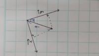 物理基礎、ベクトルの問題です。 → α =9の部分です。  下の図で、ベクトル → α を直行するふたつのベクトル →x と →y に分けて、 → α = →x + →y と表した。 →x  , →y  をそれぞれ求めよ  という問題です。   他の問題では   →x  =  → α   × cosθ  →y  =   →α   × sinθ  となっているのですが、この問だけ   →x  ...