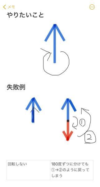 Gopro Maxの編集で視点を回転させる時にどーやったら回転する向きを決めれますか? ↓こーなってしますんですが、、、