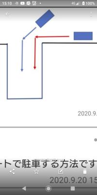 赤い線のバック駐車ならできますが、青線のバック駐車ができませんどうしたらできますか?