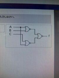 この論理回路を論理式に変換してください!