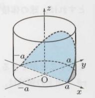 2重積分の問題です。 xy平面上の円x²+y²=a²を底面とし、母線がz軸に平行な真円柱のz≧0の部分が、2つの平面z=0,z=yで切り取られる立体の体積(下の図)を求めよ。  答は、2a³/3です。  どなたかよろしくお願いいた...