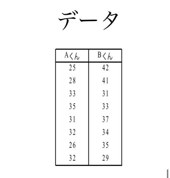 写真のAくんとBくんの母平均に差があるかどうか検定せよ (有意水準α=0.05とする)。 なお、帰無仮説と対立仮説を明記せよ。 また、検定統計量については、小数点以下第4位を四捨五入して、 小数...