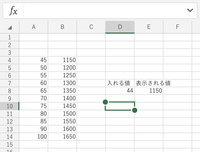Excelで歩合給の計算がしたいです  ポイント制なのですが 45Pで1150円 50Pで1200円 と5P毎に50円アップします  Excelのセルに45〜49Pなら1150 50〜54まで1200 55〜59までは1250 というふうに表示できるようにしたいのですがどのようにすればよいでしょうか。