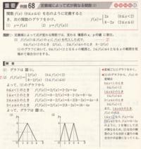 貼付ファイルについてお尋ねします。 (2)についてですが、 (1)のf(x)のxにf(x)を代入しただけというのは ようやく理解できました。 次に(1)のグラフからの解き方ですが、 0≦x<1のとき、 f(f(x))=2f(x)=4xと...