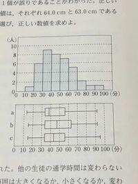 ピクトグラムと箱ひげ図の照らし合わせ方がわかりません。 上のピクトグラムのどの数値をどのように計算したら下の箱ひげ図が作れるのか教えてください。